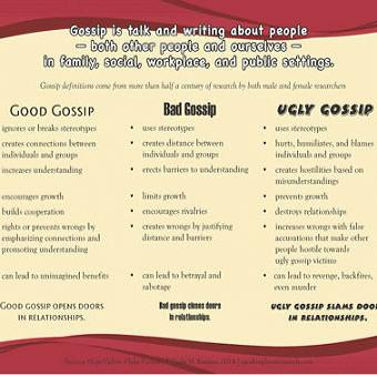 Good Bad Ugly Gossip Poster
